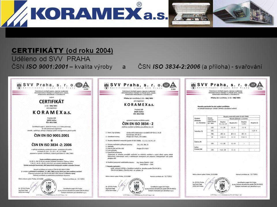 CERTIFIKÁTY (od roku 2004) Uděleno od SVV PRAHA