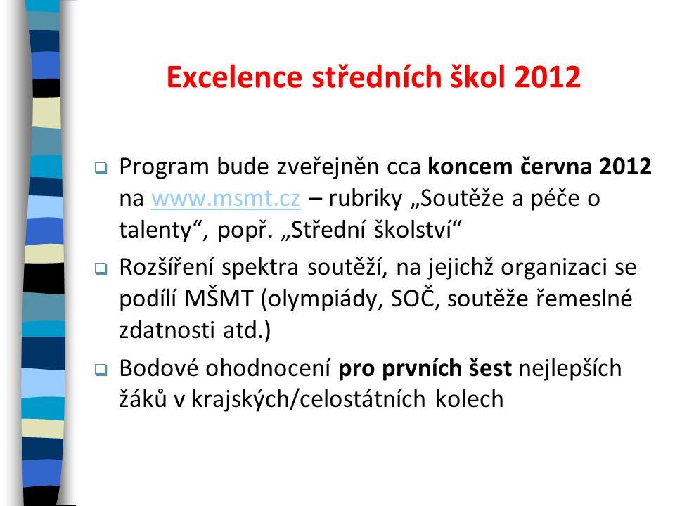 Excelence středních škol 2012