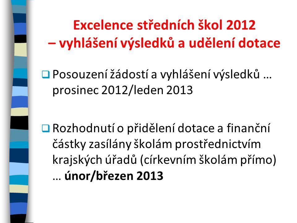 Excelence středních škol 2012 – vyhlášení výsledků a udělení dotace