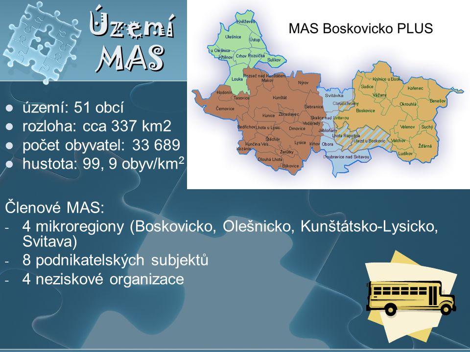 Území MAS území: 51 obcí rozloha: cca 337 km2 počet obyvatel: 33 689