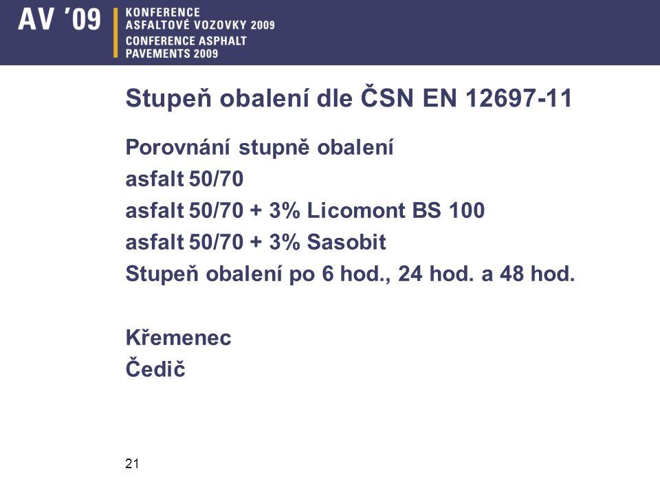 Stupeň obalení dle ČSN EN 12697-11