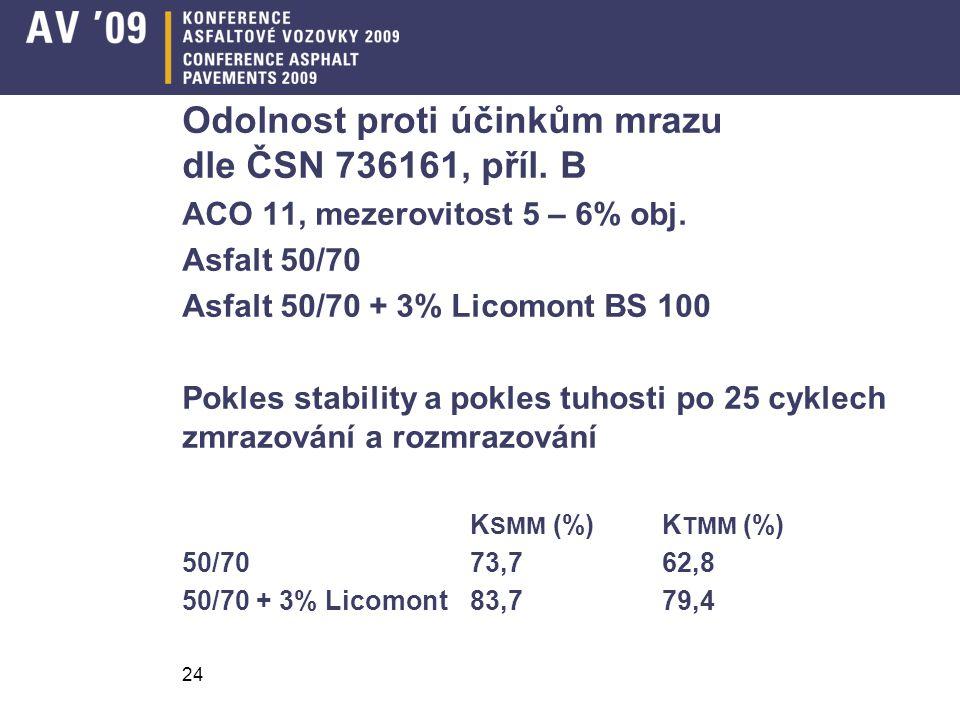 Odolnost proti účinkům mrazu dle ČSN 736161, příl. B