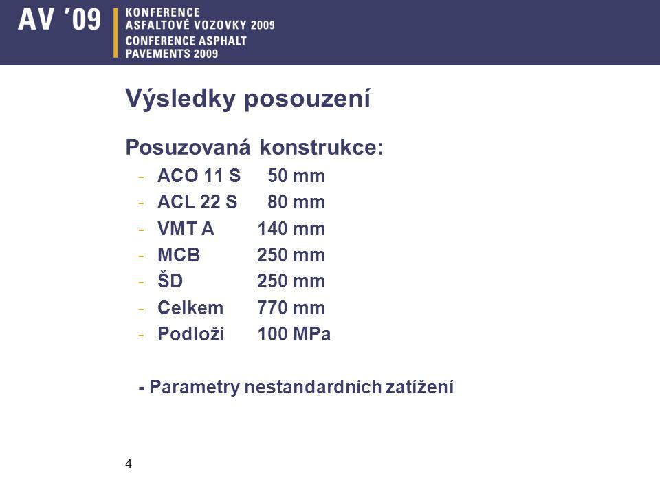Výsledky posouzení Posuzovaná konstrukce: ACO 11 S 50 mm