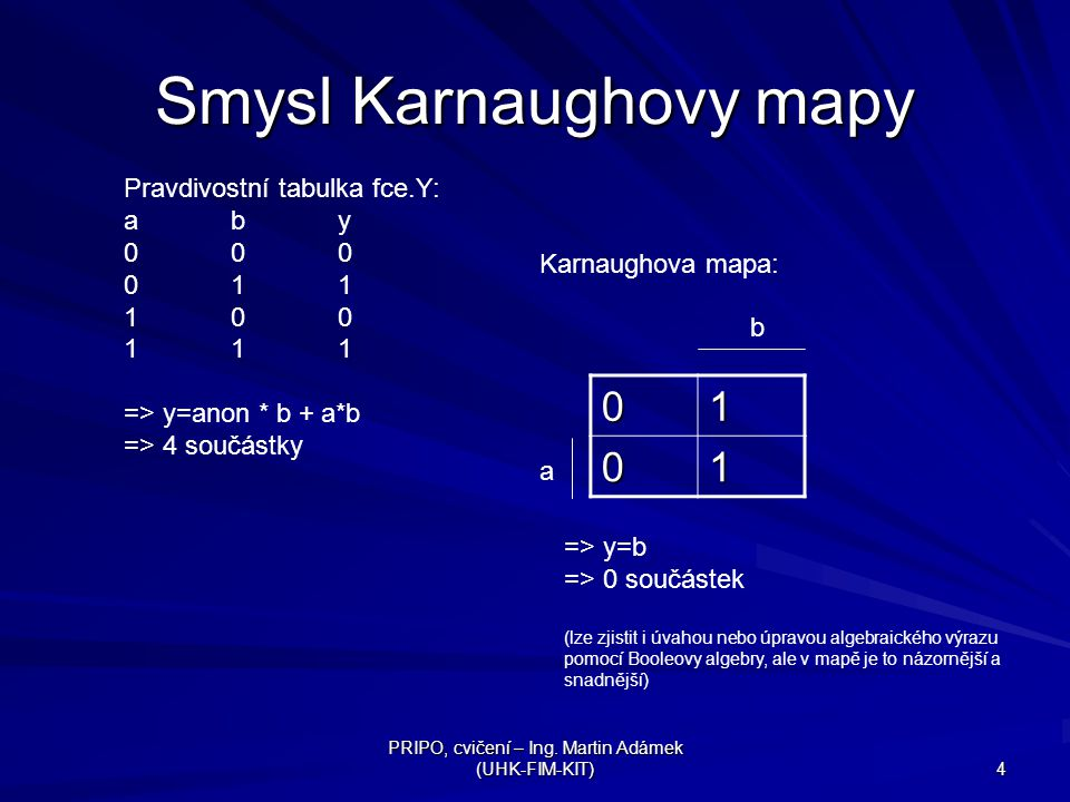Smysl Karnaughovy mapy