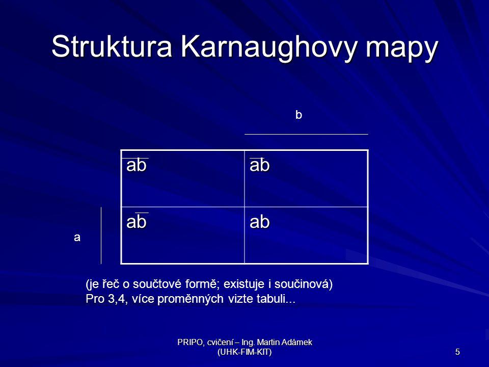 Struktura Karnaughovy mapy