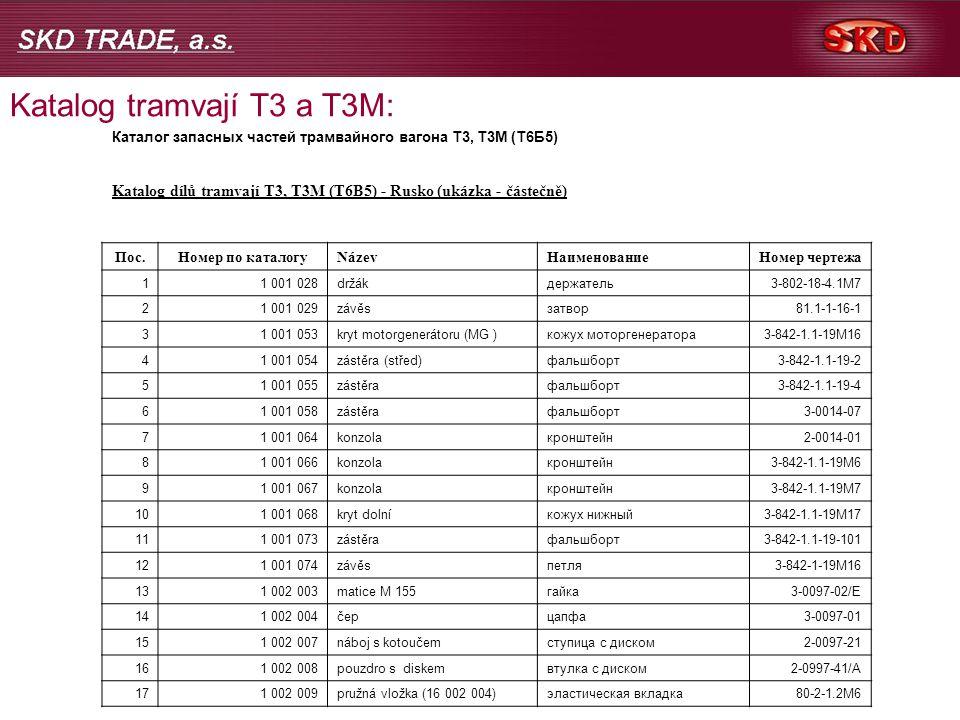 Katalog tramvají T3 a T3M: