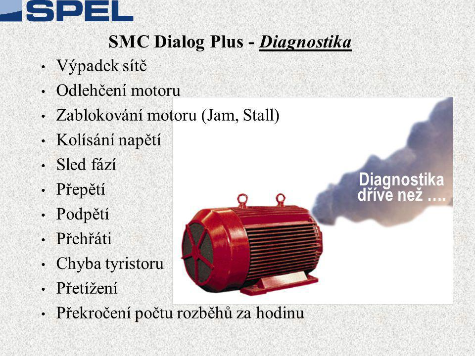 SMC Dialog Plus - Diagnostika
