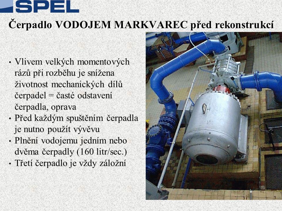 Čerpadlo VODOJEM MARKVAREC před rekonstrukcí