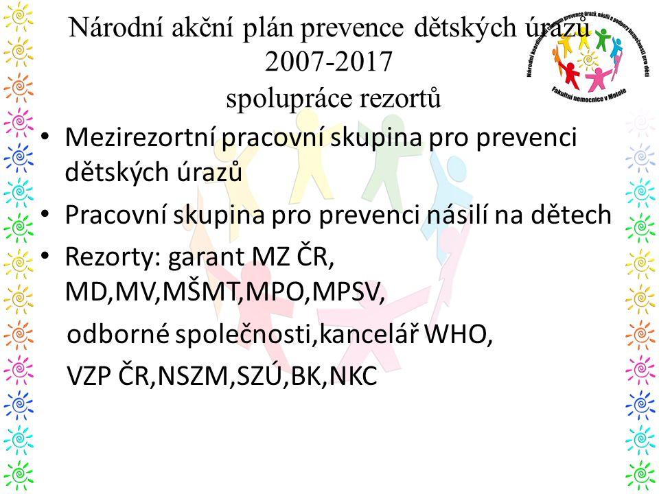 Národní akční plán prevence dětských úrazů 2007-2017 spolupráce rezortů