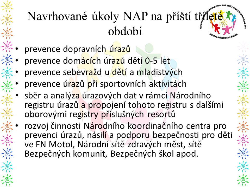 Navrhované úkoly NAP na příští tříleté období