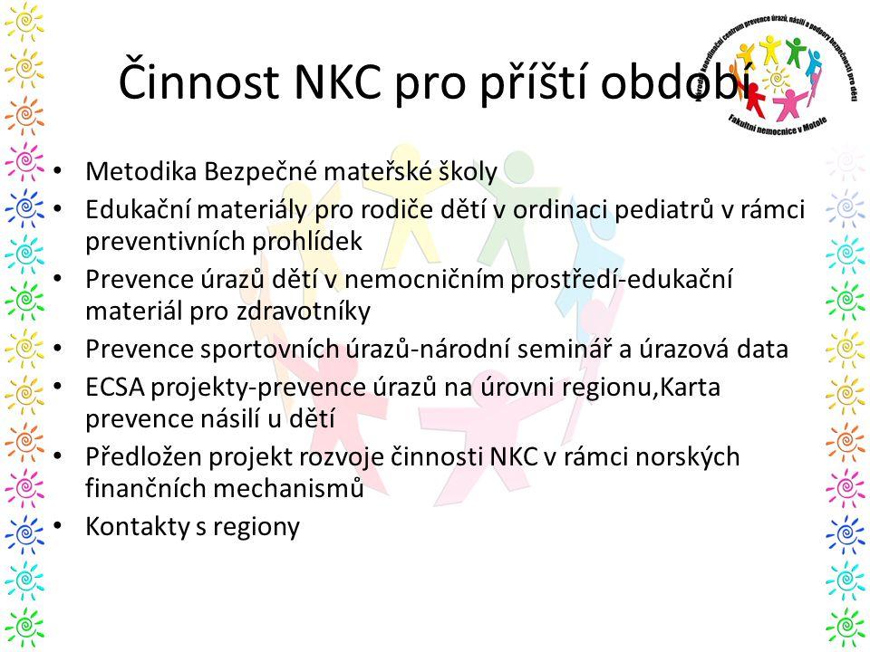 Činnost NKC pro příští období