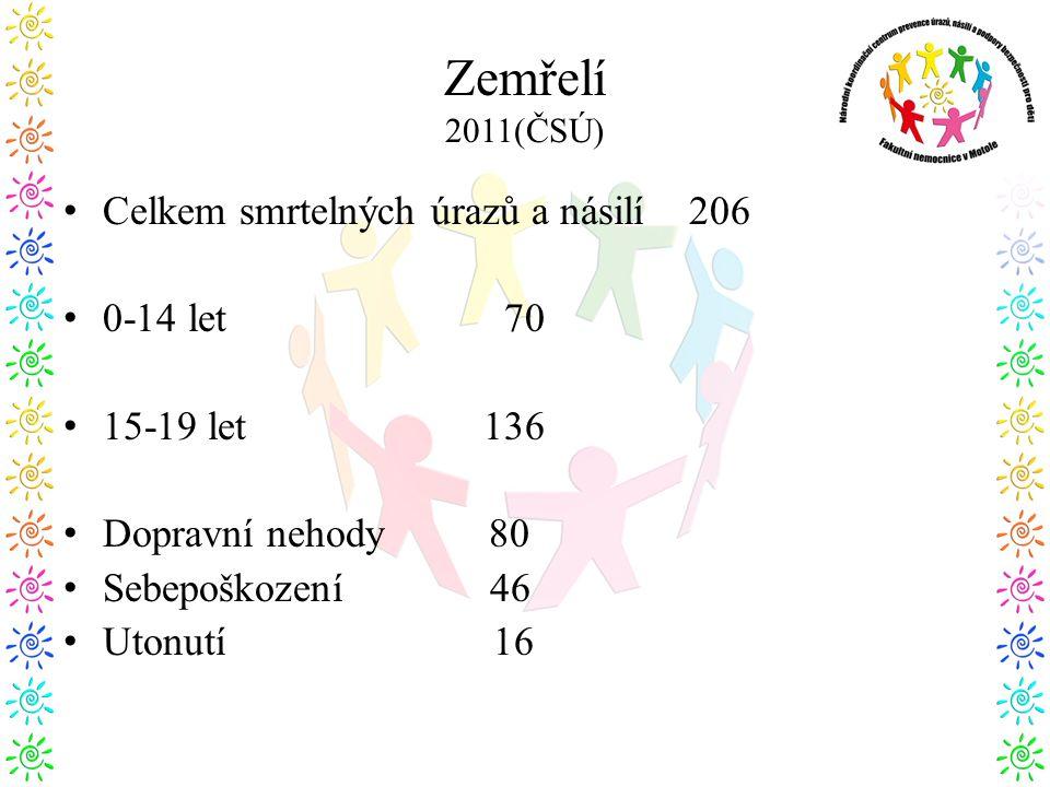 Zemřelí 2011(ČSÚ) Celkem smrtelných úrazů a násilí 206 0-14 let 70