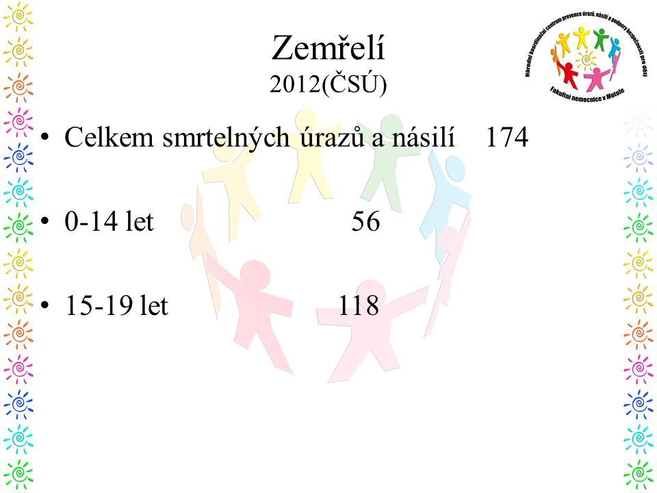 Zemřelí 2012(ČSÚ) Celkem smrtelných úrazů a násilí 174 0-14 let 56