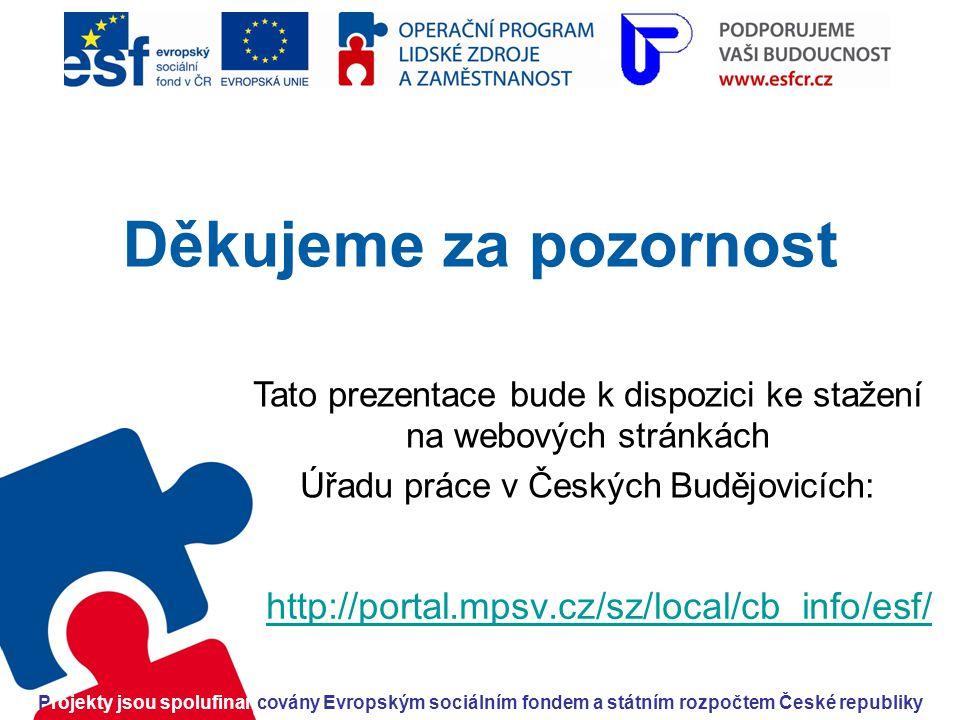 Děkujeme za pozornost http://portal.mpsv.cz/sz/local/cb_info/esf/