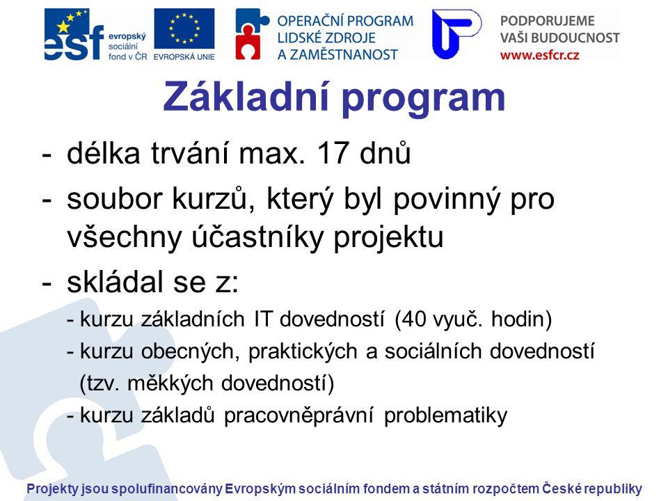 Základní program délka trvání max. 17 dnů