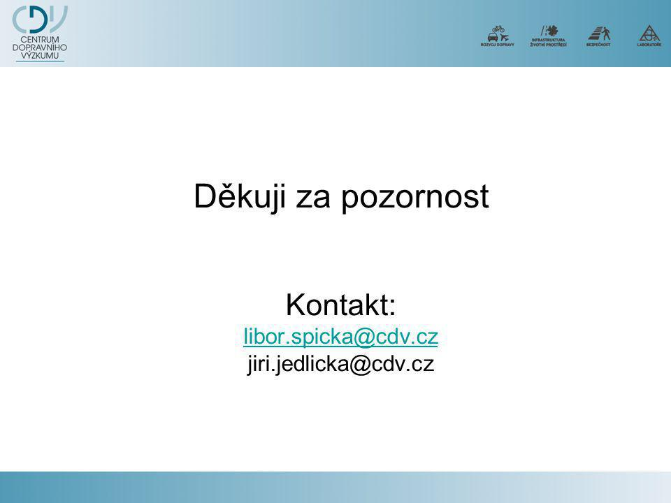 Děkuji za pozornost Kontakt: libor.spicka@cdv.cz jiri.jedlicka@cdv.cz