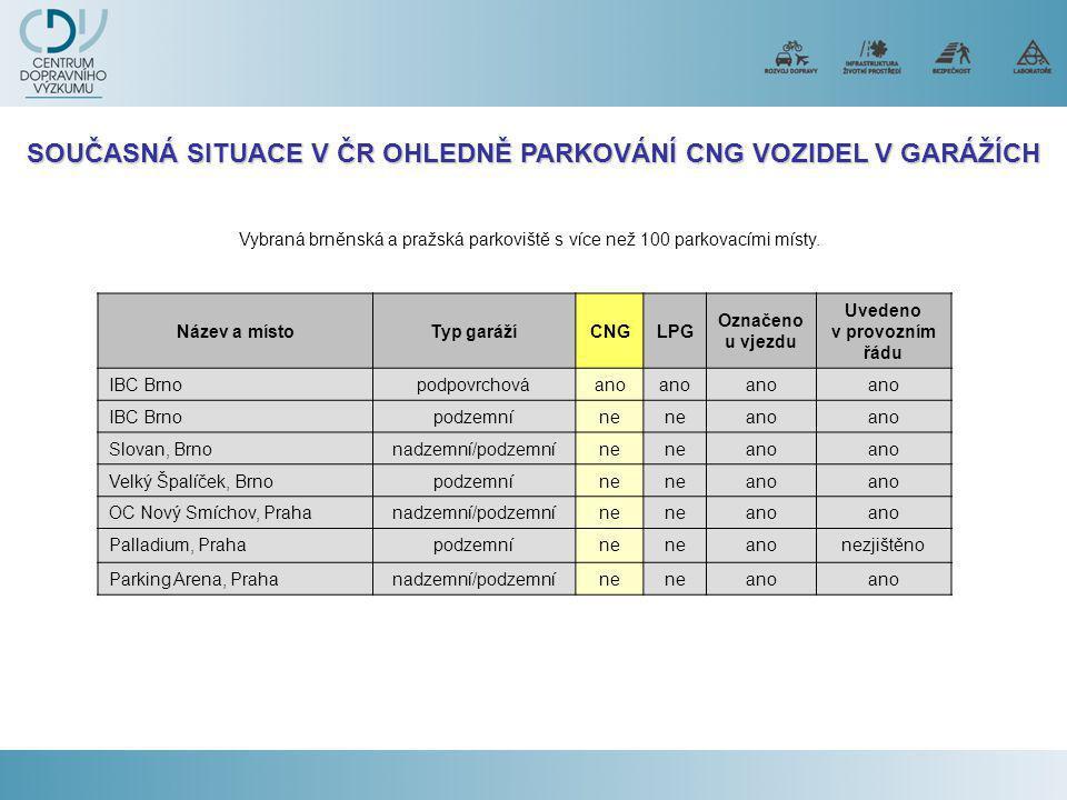 SOUČASNÁ SITUACE V ČR OHLEDNĚ PARKOVÁNÍ CNG VOZIDEL V GARÁŽÍCH