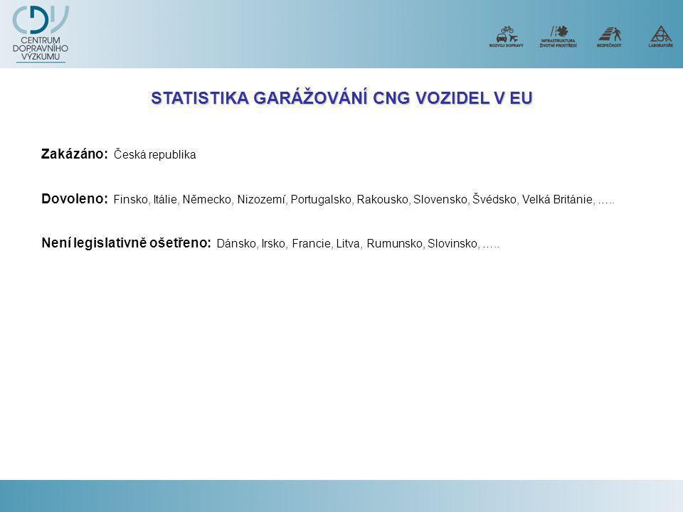 STATISTIKA GARÁŽOVÁNÍ CNG VOZIDEL V EU