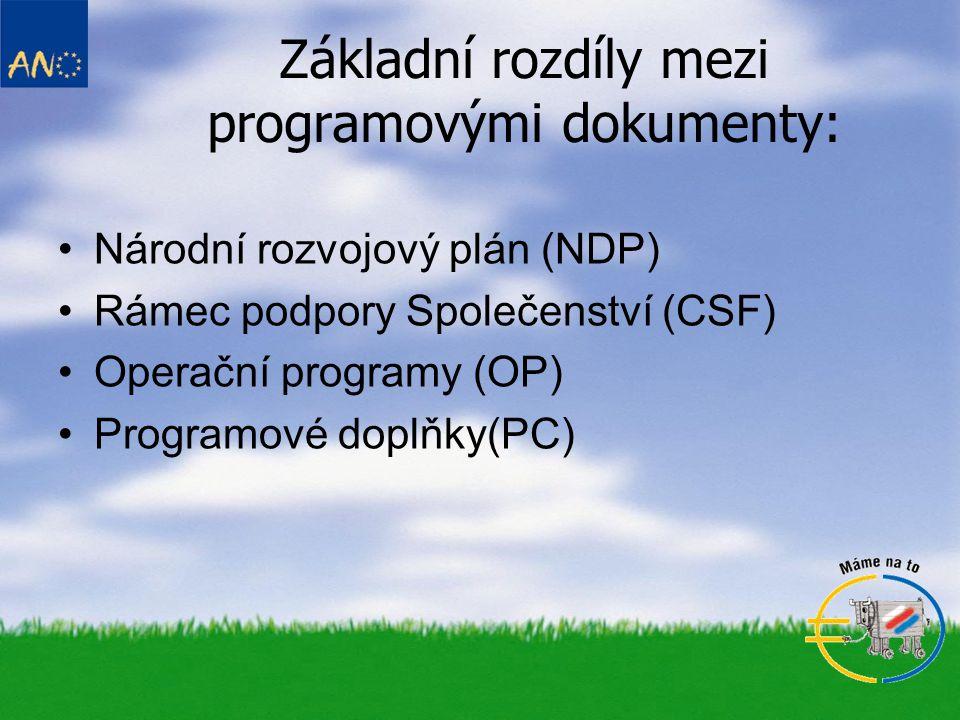 Základní rozdíly mezi programovými dokumenty: