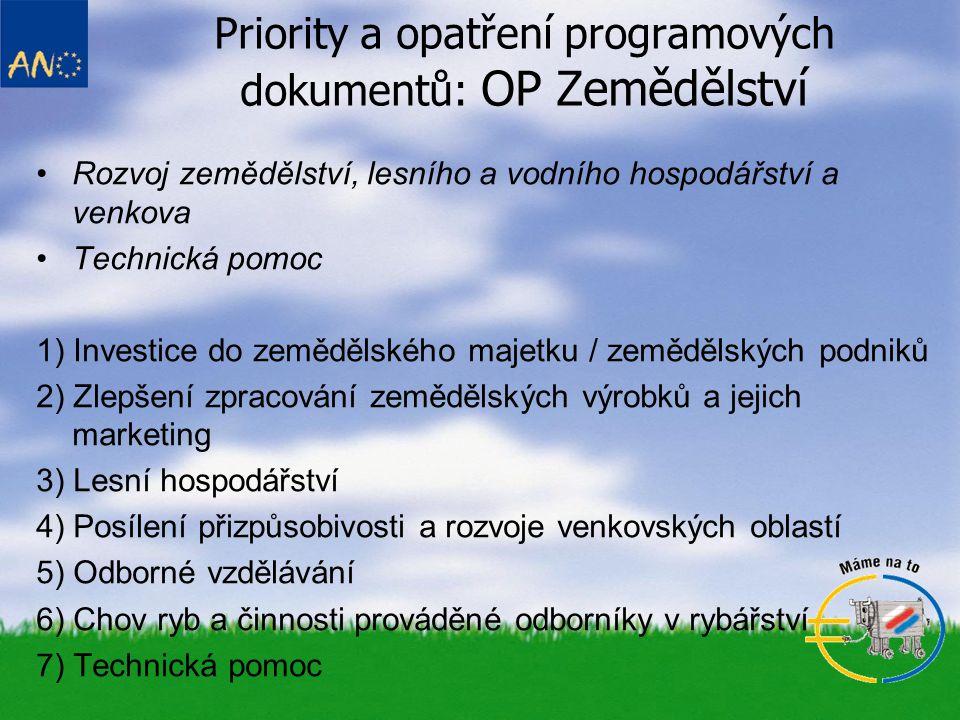 Priority a opatření programových dokumentů: OP Zemědělství