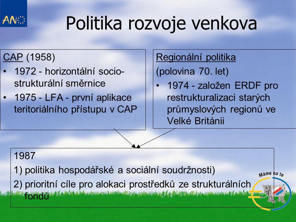Politika rozvoje venkova