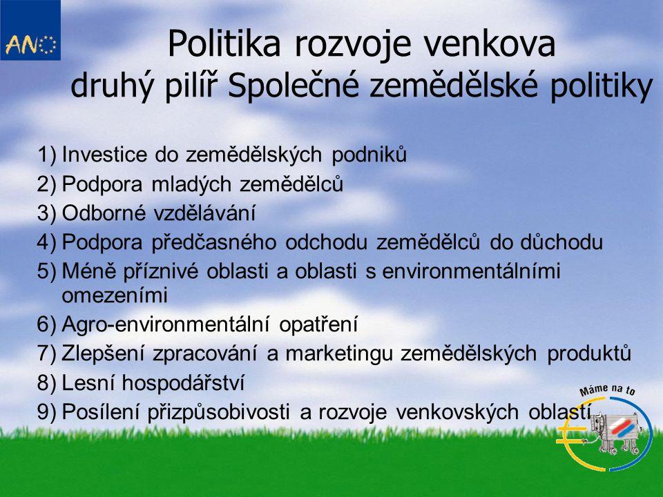 Politika rozvoje venkova druhý pilíř Společné zemědělské politiky