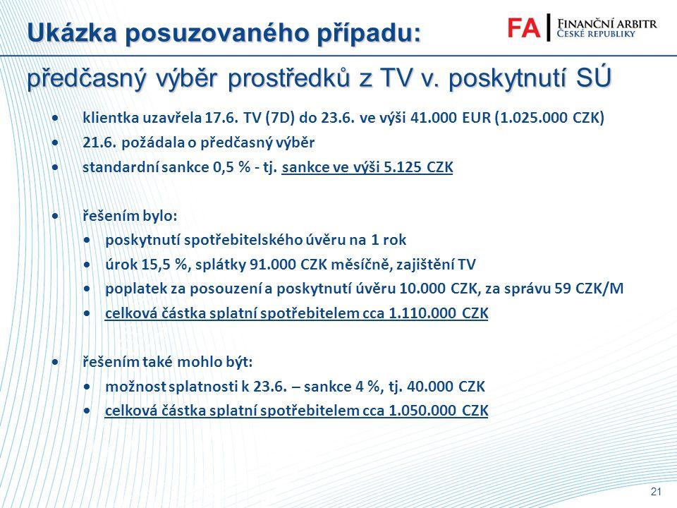Ukázka posuzovaného případu: předčasný výběr prostředků z TV v