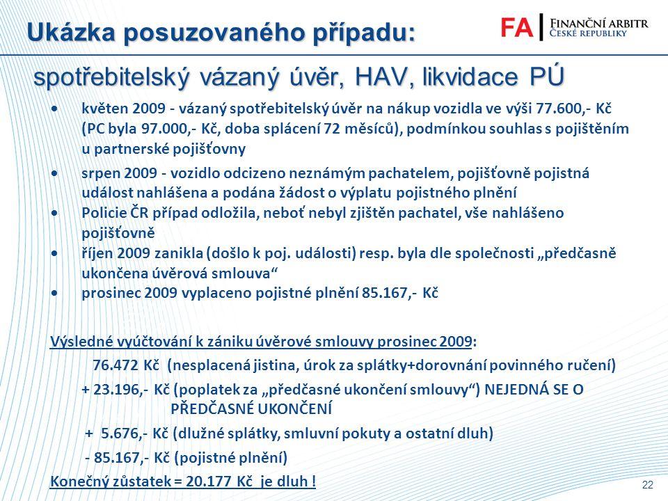 Ukázka posuzovaného případu: spotřebitelský vázaný úvěr, HAV, likvidace PÚ