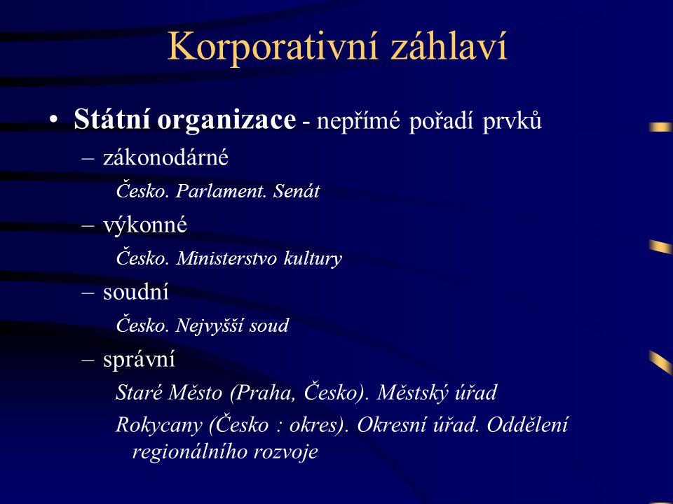 Korporativní záhlaví Státní organizace - nepřímé pořadí prvků