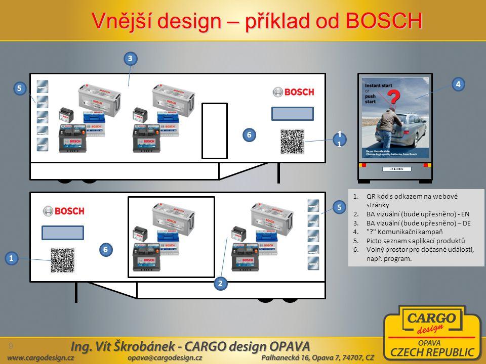 Vnější design – příklad od BOSCH