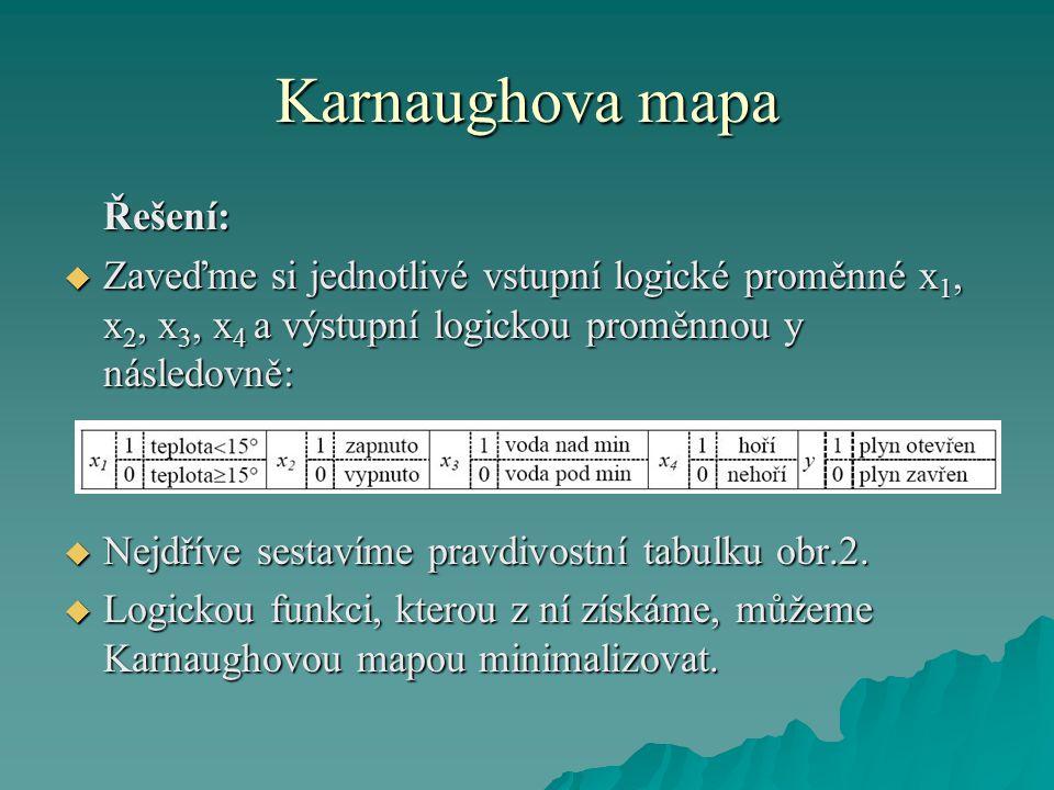 Karnaughova mapa Řešení: