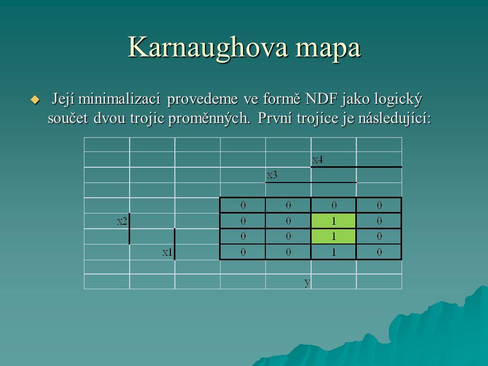 Karnaughova mapa Její minimalizaci provedeme ve formě NDF jako logický součet dvou trojic proměnných.