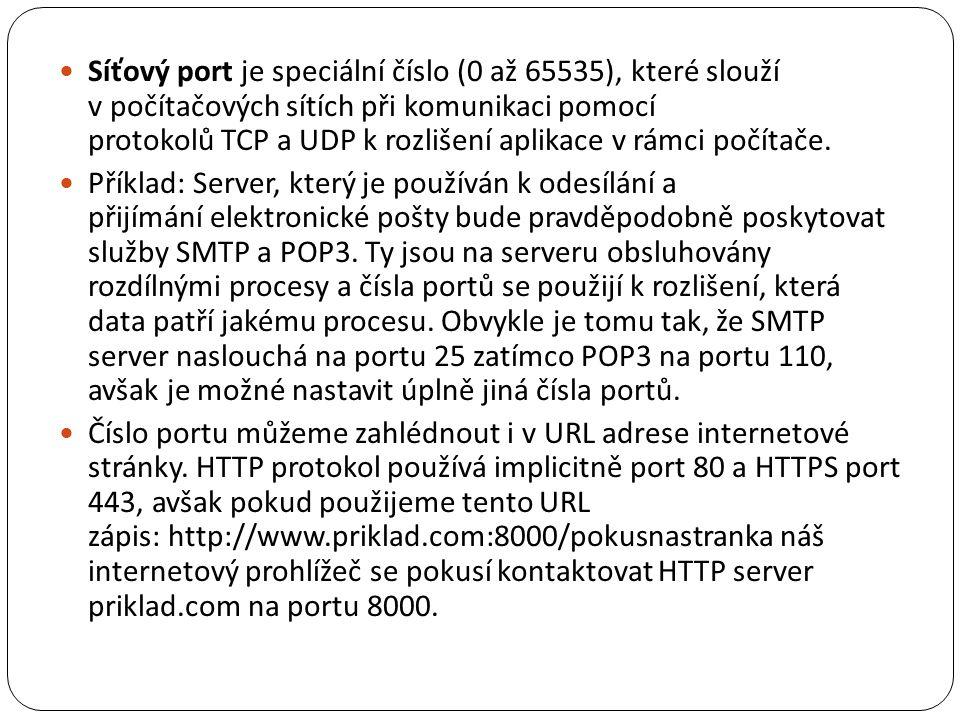 Síťový port je speciální číslo (0 až 65535), které slouží v počítačových sítích při komunikaci pomocí protokolů TCP a UDP k rozlišení aplikace v rámci počítače.