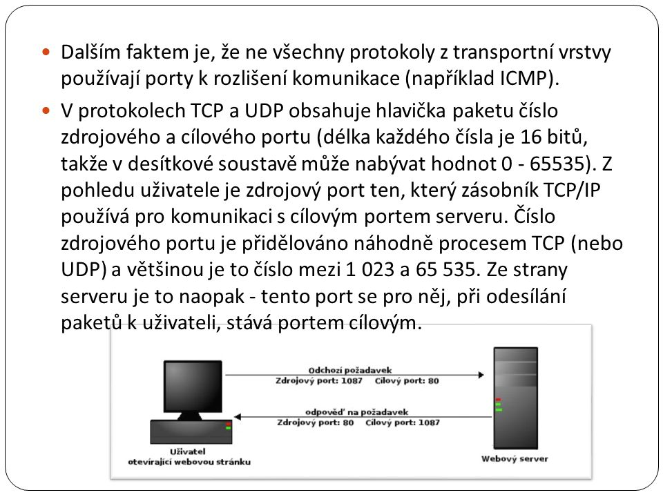 Dalším faktem je, že ne všechny protokoly z transportní vrstvy používají porty k rozlišení komunikace (například ICMP).