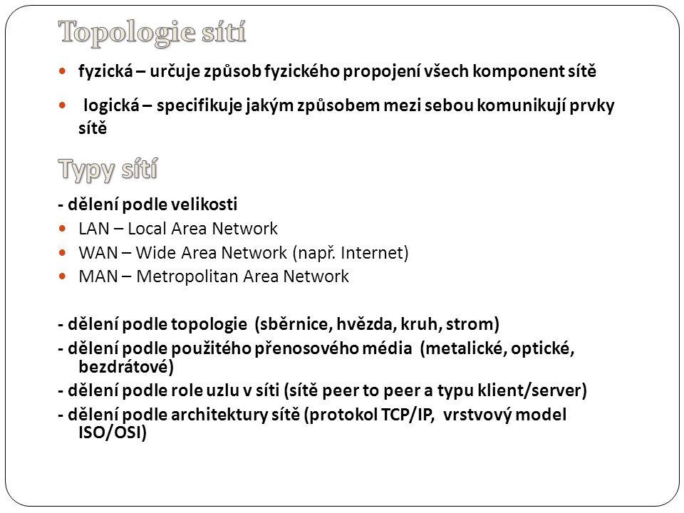 Topologie sítí Typy sítí