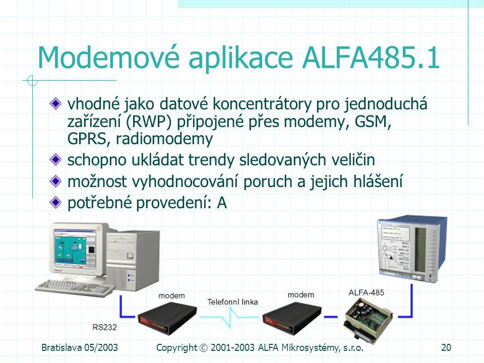 Modemové aplikace ALFA485.1