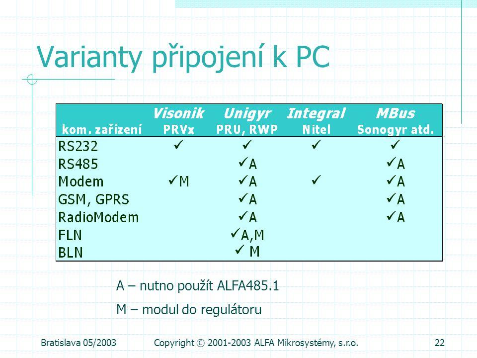 Varianty připojení k PC