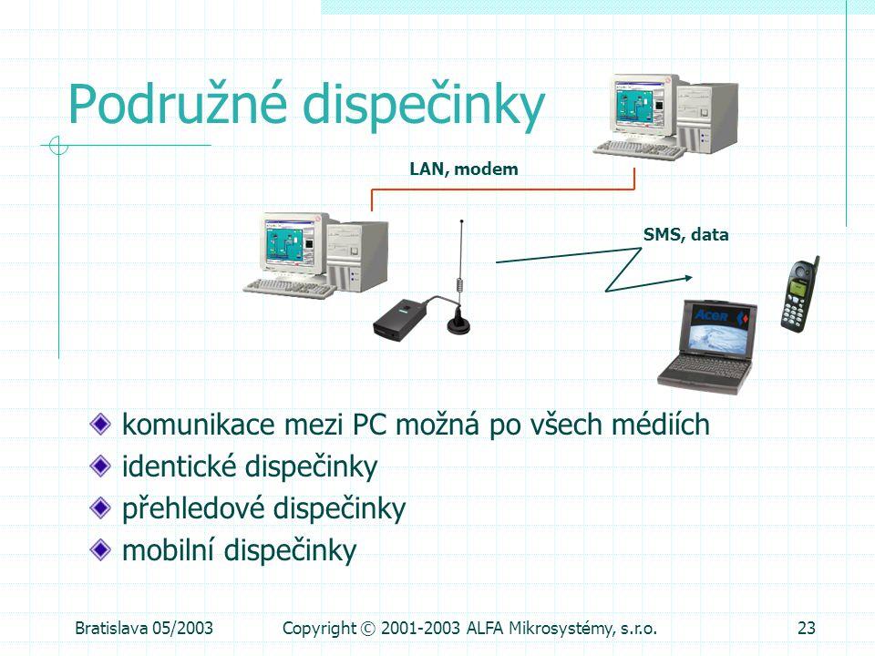 Copyright © 2001-2003 ALFA Mikrosystémy, s.r.o.