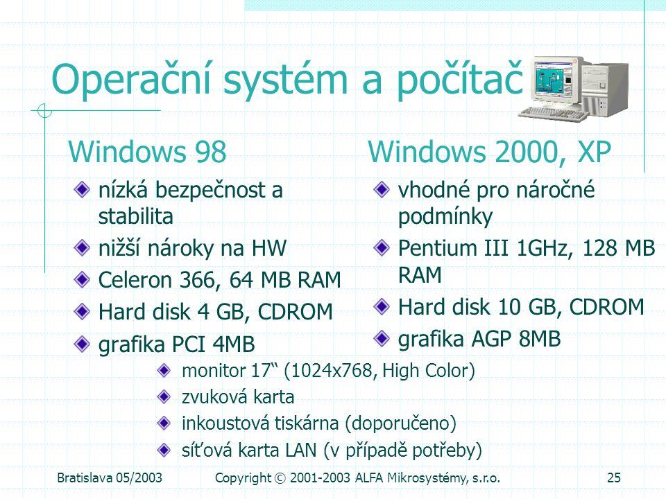 Operační systém a počítač
