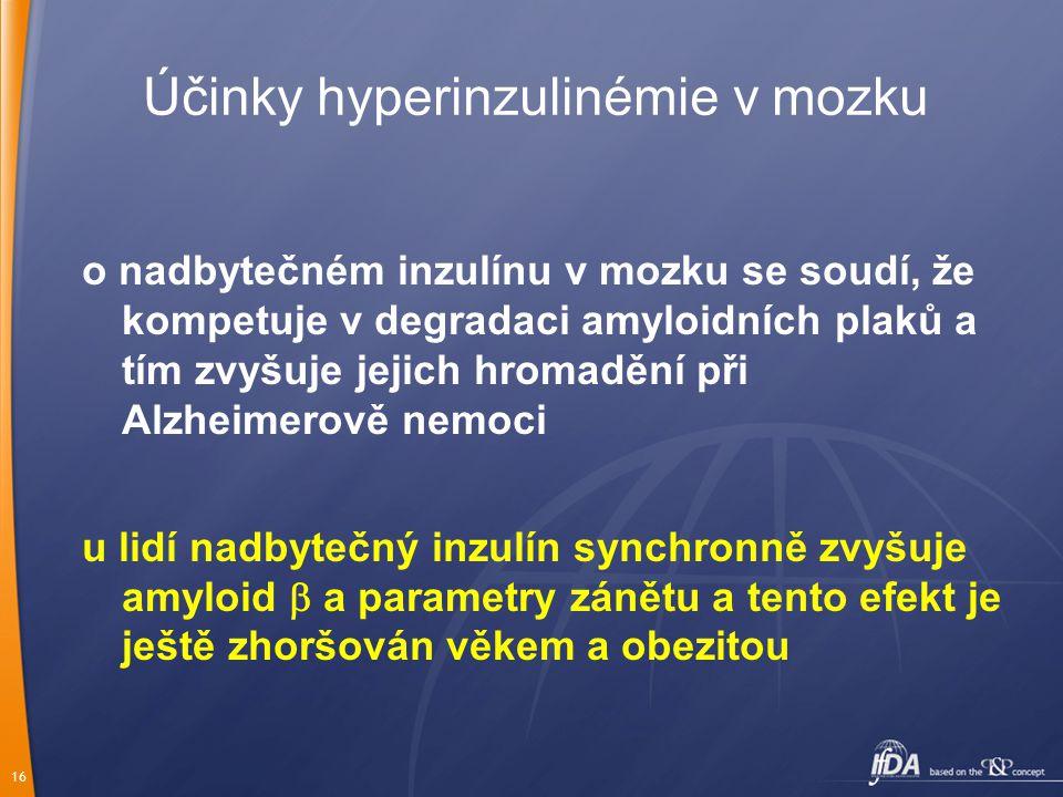 Účinky hyperinzulinémie v mozku