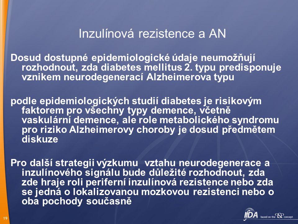 Inzulínová rezistence a AN