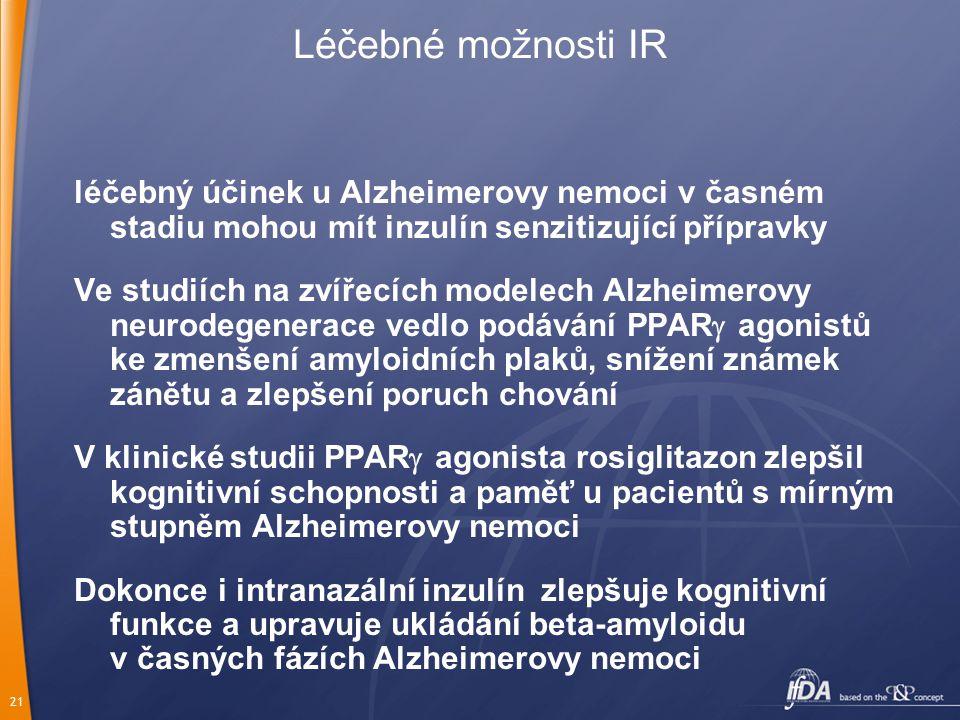 Léčebné možnosti IR léčebný účinek u Alzheimerovy nemoci v časném stadiu mohou mít inzulín senzitizující přípravky.