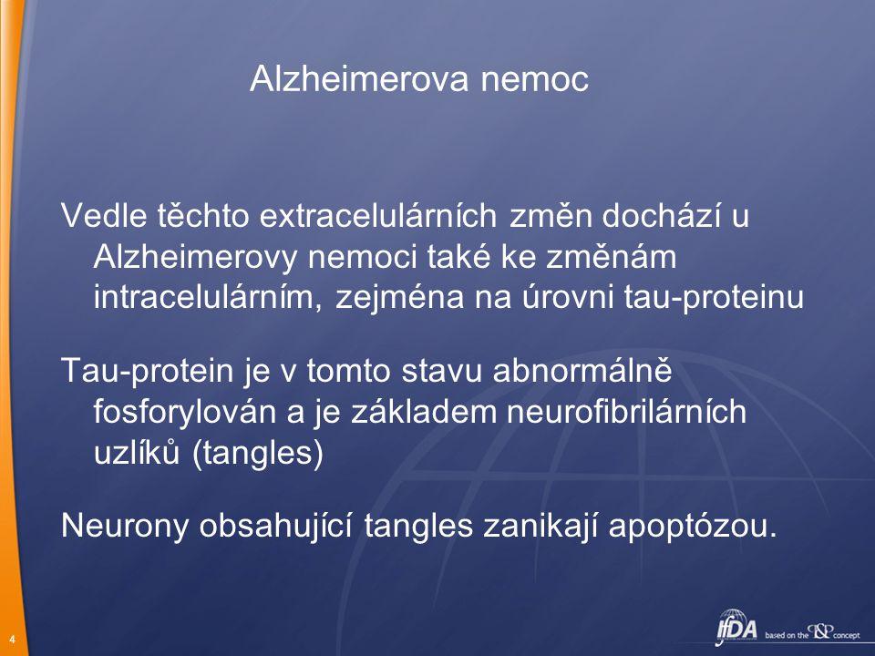 Alzheimerova nemoc Vedle těchto extracelulárních změn dochází u Alzheimerovy nemoci také ke změnám intracelulárním, zejména na úrovni tau-proteinu.
