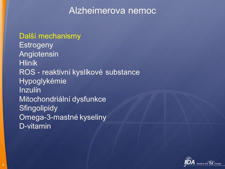 Alzheimerova nemoc Další mechanismy Estrogeny Angiotensin Hliník