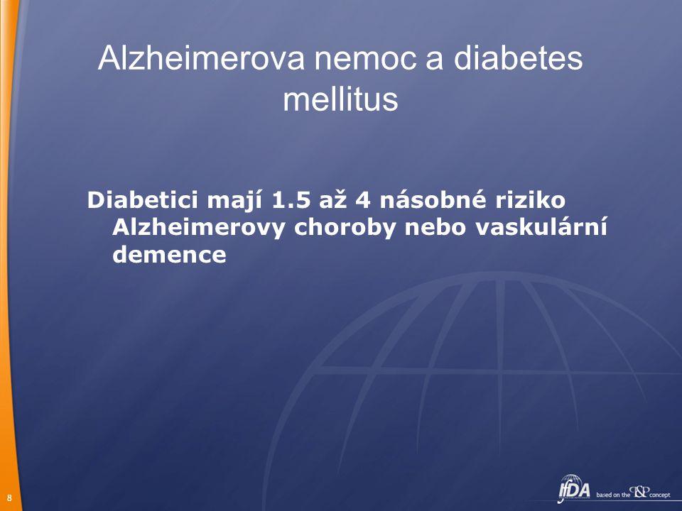 Alzheimerova nemoc a diabetes mellitus