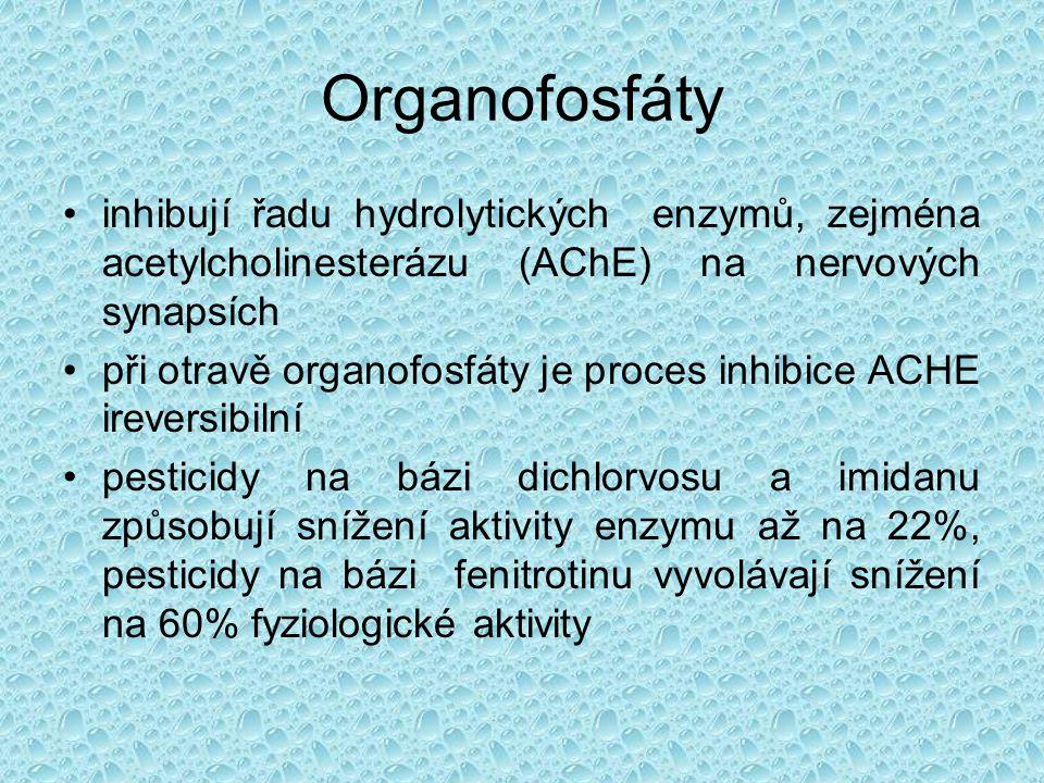 Organofosfáty inhibují řadu hydrolytických enzymů, zejména acetylcholinesterázu (AChE) na nervových synapsích.
