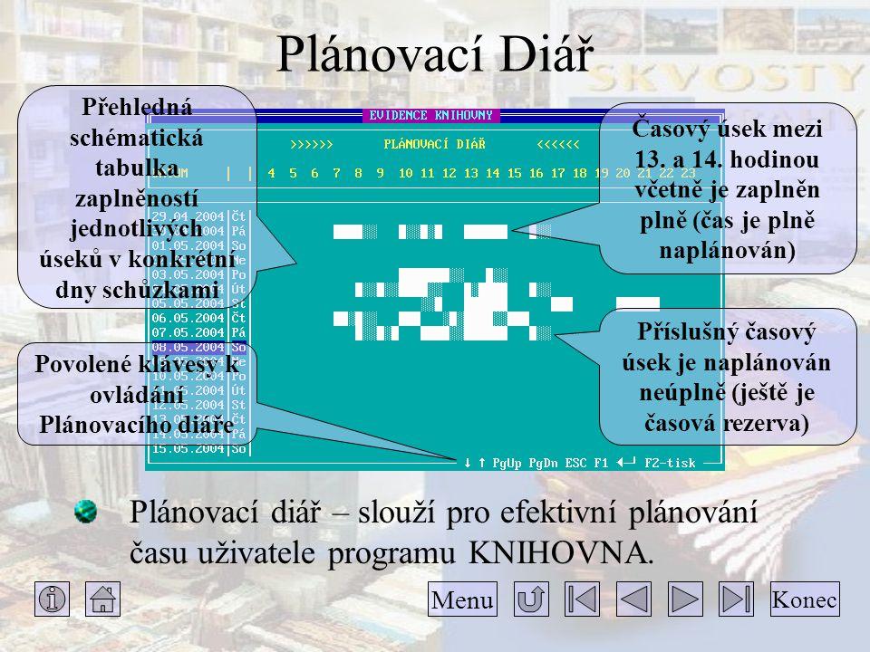Plánovací Diář Přehledná schématická tabulka zaplněností jednotlivých úseků v konkrétní dny schůzkami.
