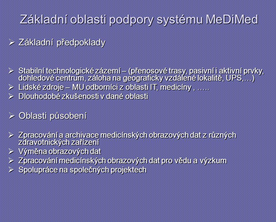 Základní oblasti podpory systému MeDiMed