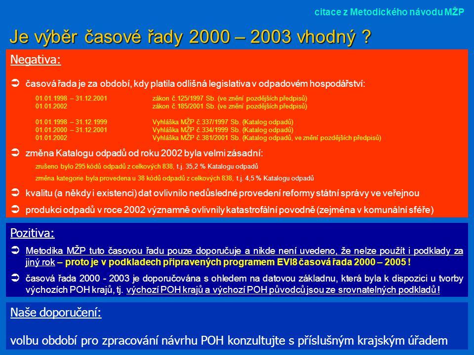 Je výběr časové řady 2000 – 2003 vhodný