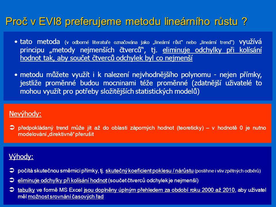 Proč v EVI8 preferujeme metodu lineárního růstu